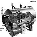 icon Operation of boilers, boilers